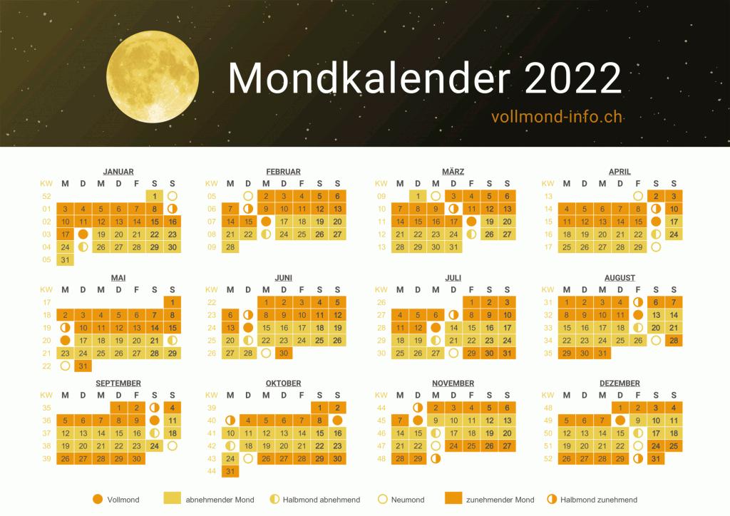 Mondkalender-2022