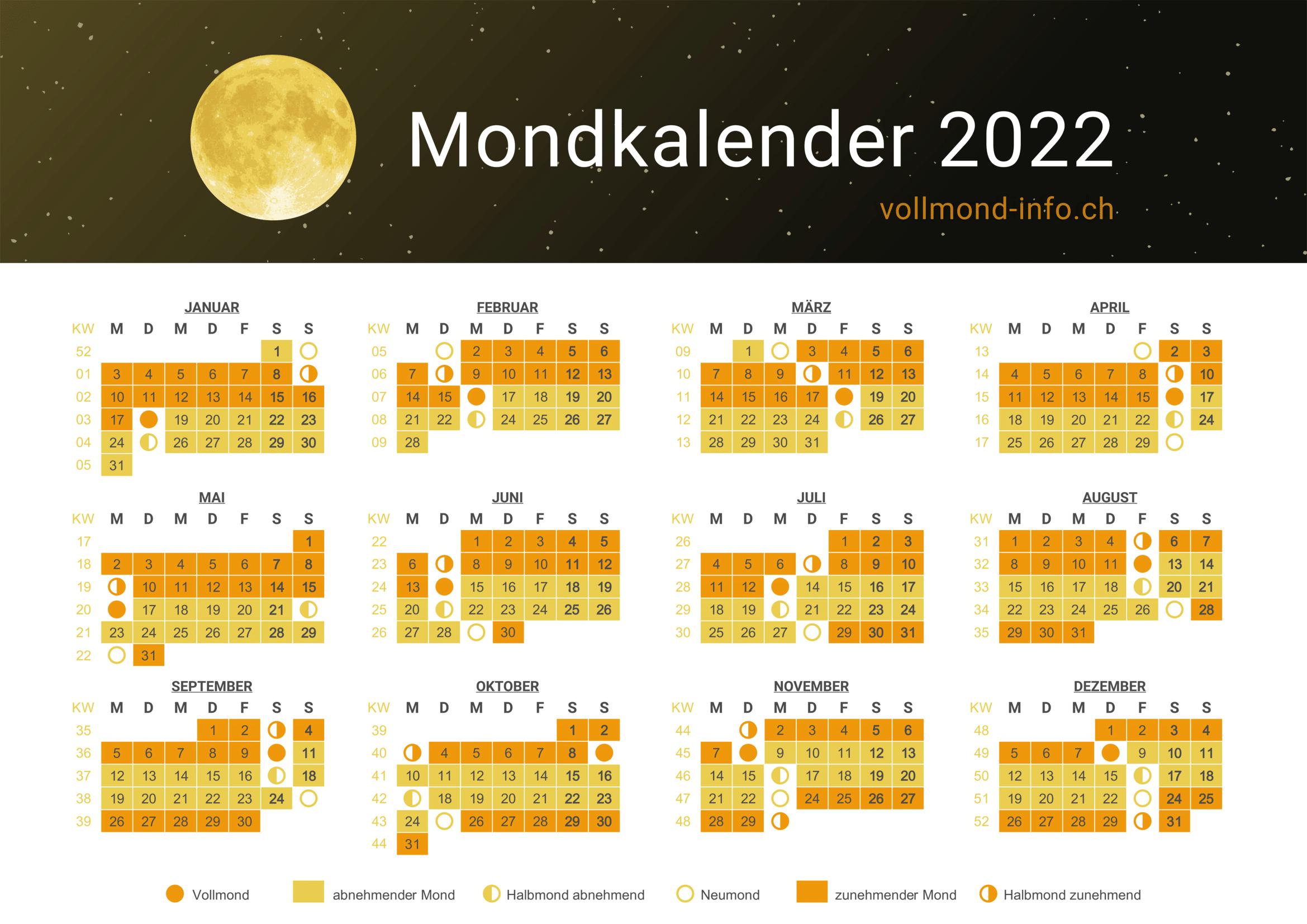 Mondkalender-2022 pdf