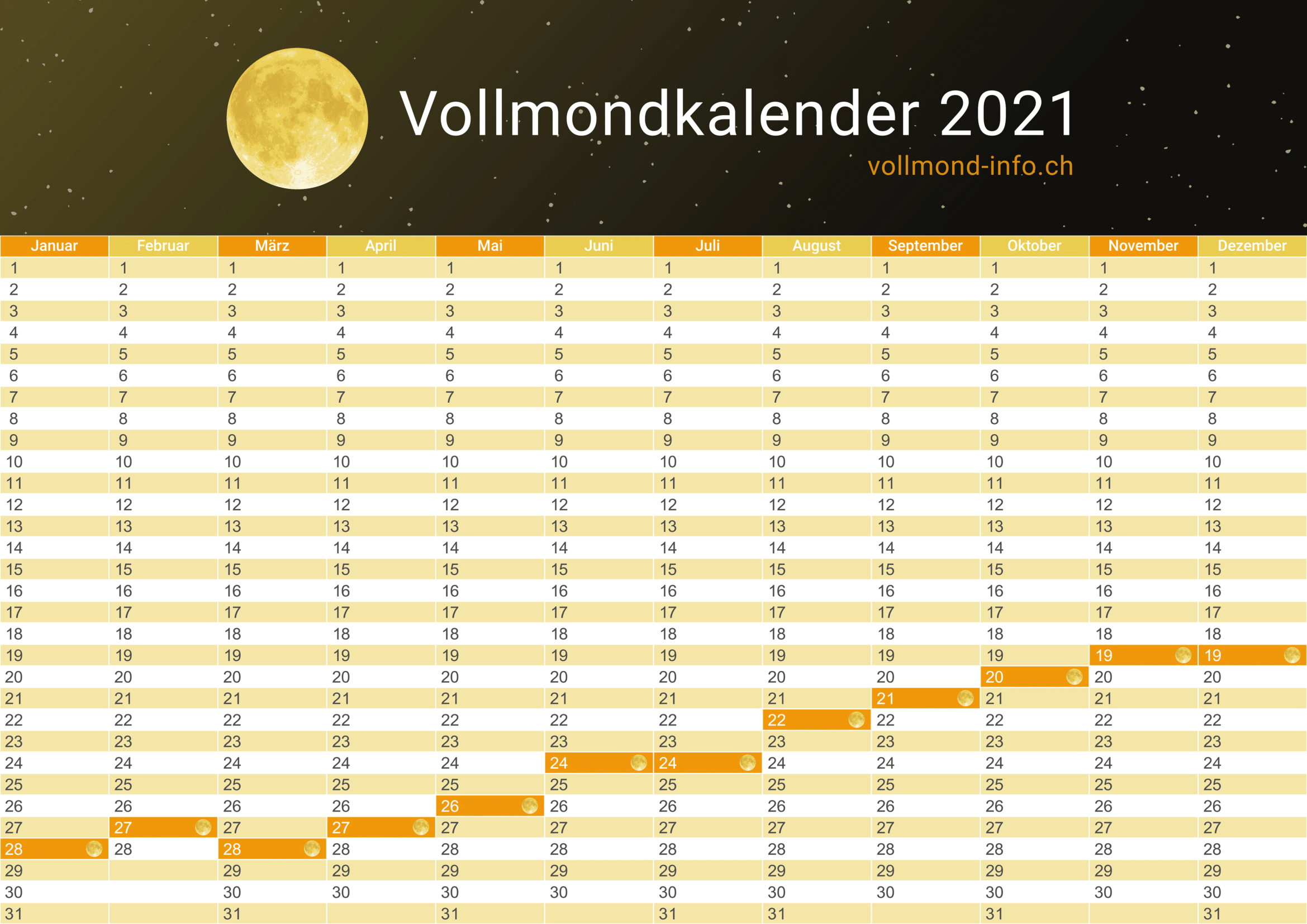 Vollmondkalender 2021