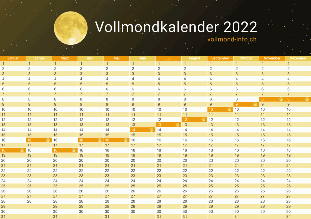 Vollmondkalender 2022